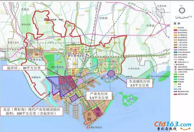 京津冀协同发展规划纲要 五次提到曹妃甸 看看都涉及哪些领域